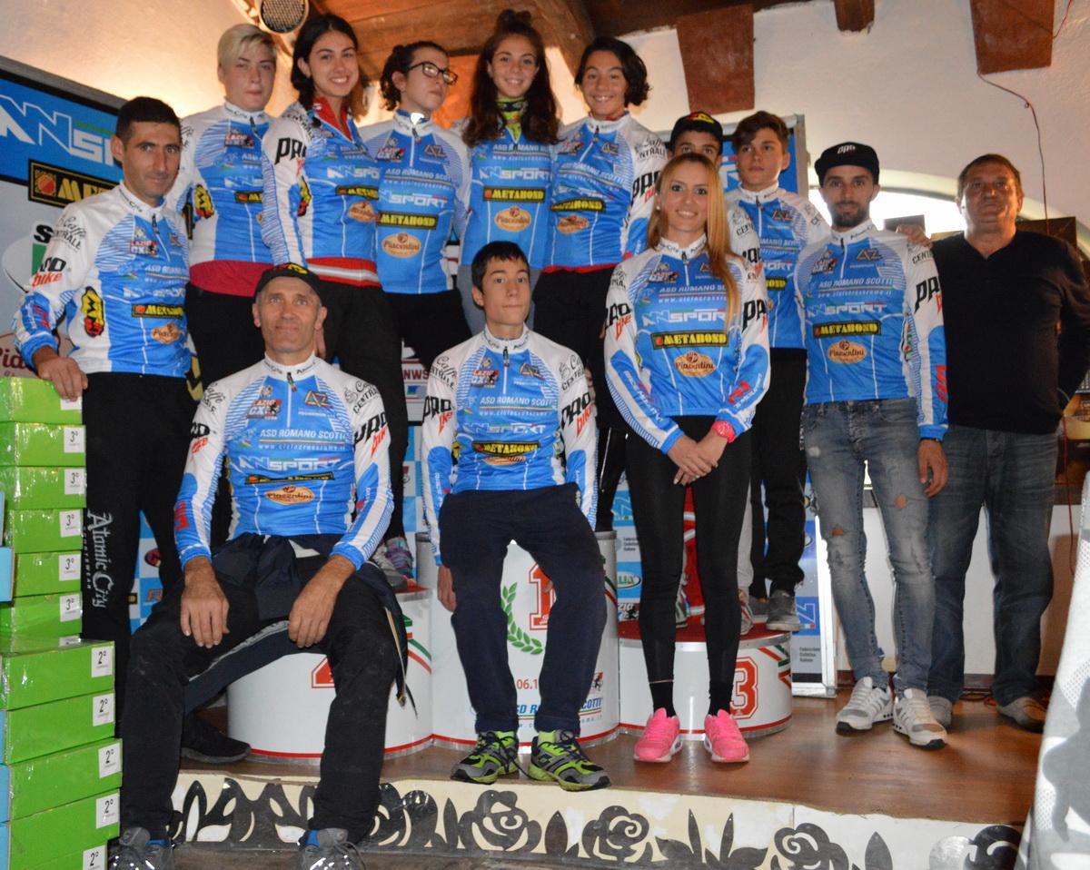 I leader del Trofeo Romano Scotti NwSport Lazio Cross