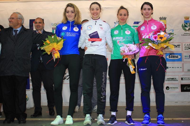 Le maglie dopo il prologo del Giro della Campania in Rosa 2017