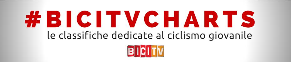 BICITV CHARTS