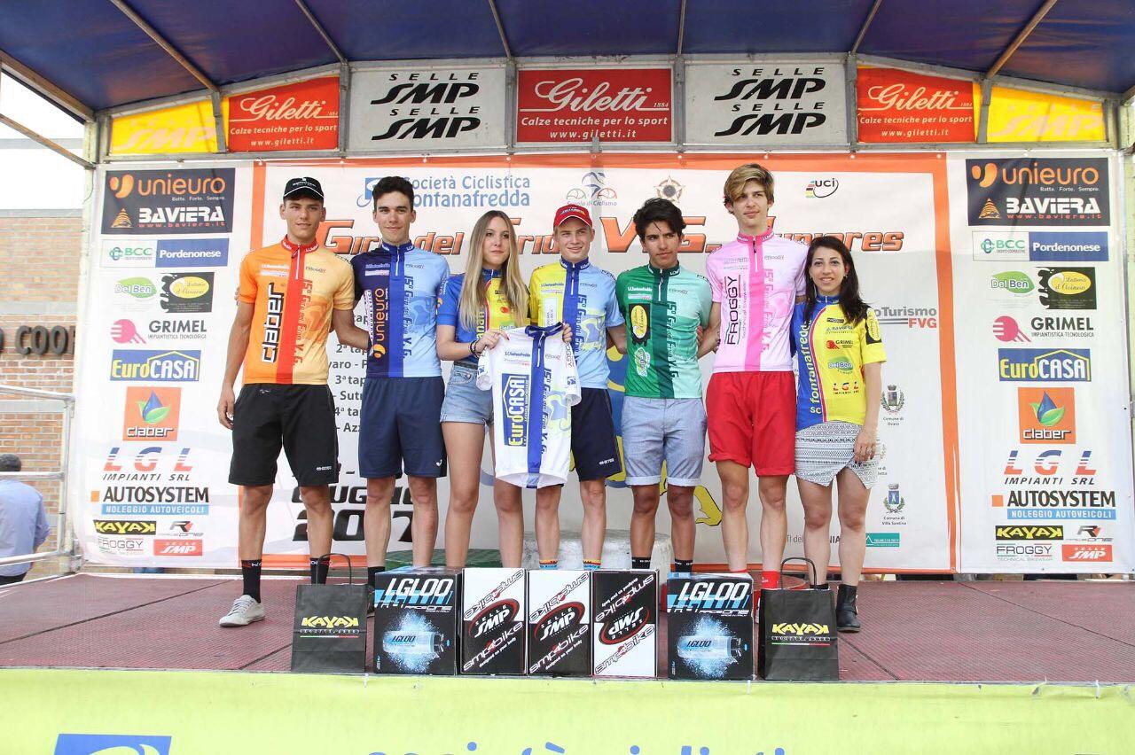 Tutte le maglie del Giro del Friuli Juniores 2017