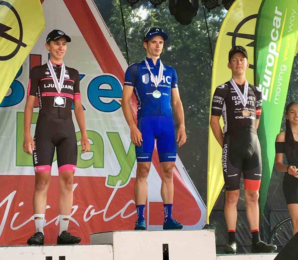 Daniel Alexander Jaramillo vince la quarta tappa del Giro d'Ungheria