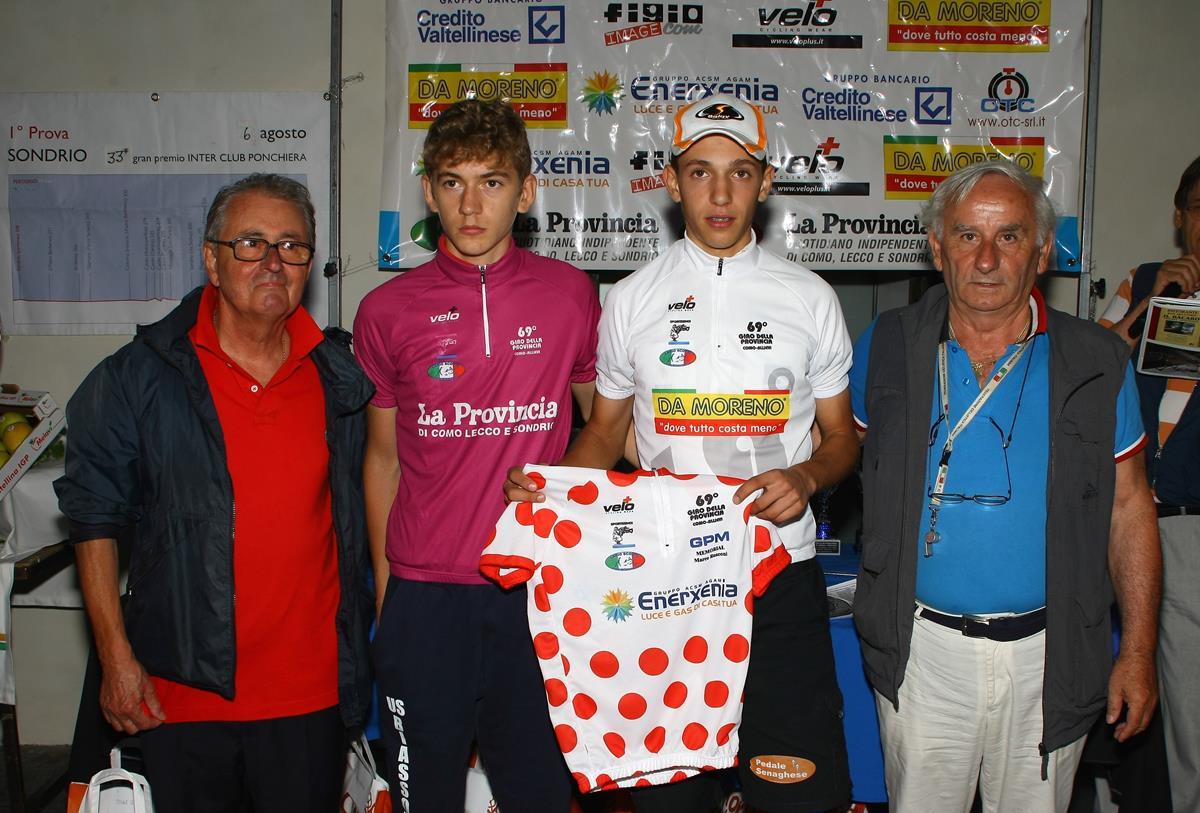 Le maglie del Giro della Provincia di Como dopo la seconda prova di Sondrio