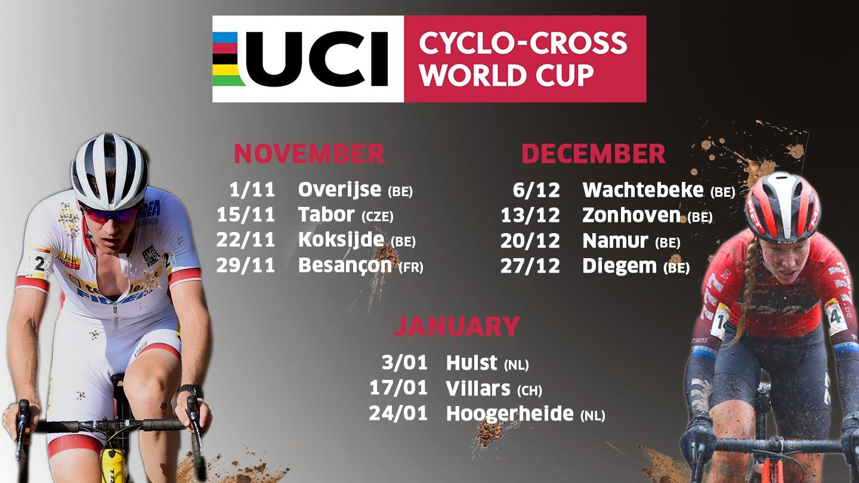 Coppa del Mondo Ciclocross UCI 2020 2021: revisionato il calendari